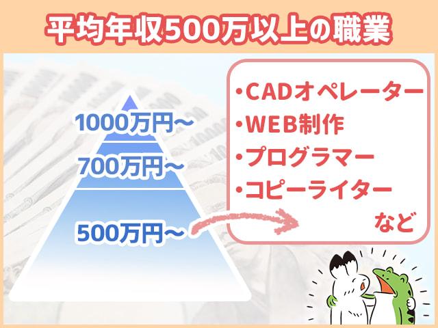500万円以上