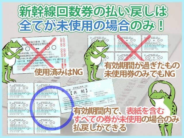新幹線回数券の払い戻しは全てが未使用の場合のみ